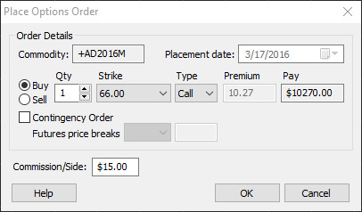 Options trading order types