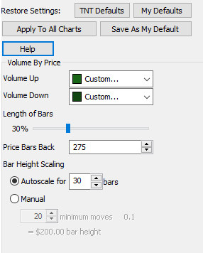 Volume By Price Preferences