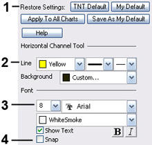 Horizontal Channel Tool