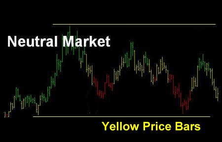 Neutral Market Example