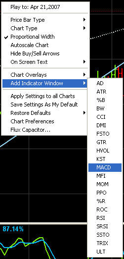 Chart Right-Click Menu
